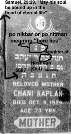 Kaplan, Chani - STONE 1926